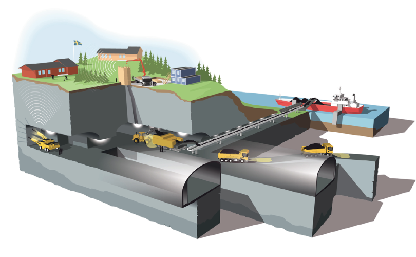 """Illustration över """"Förbifart Stockholm"""" som beräknas vara färdigställt år 2026."""