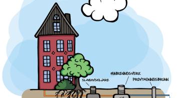 Minireningsverk. Illustration: Camilla Bengtsson / PRAB
